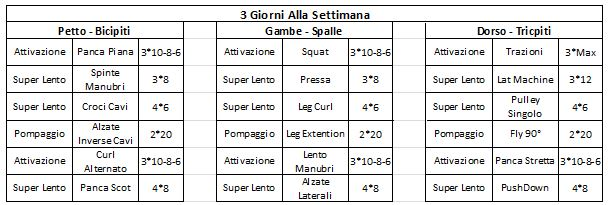 allenamento superslow