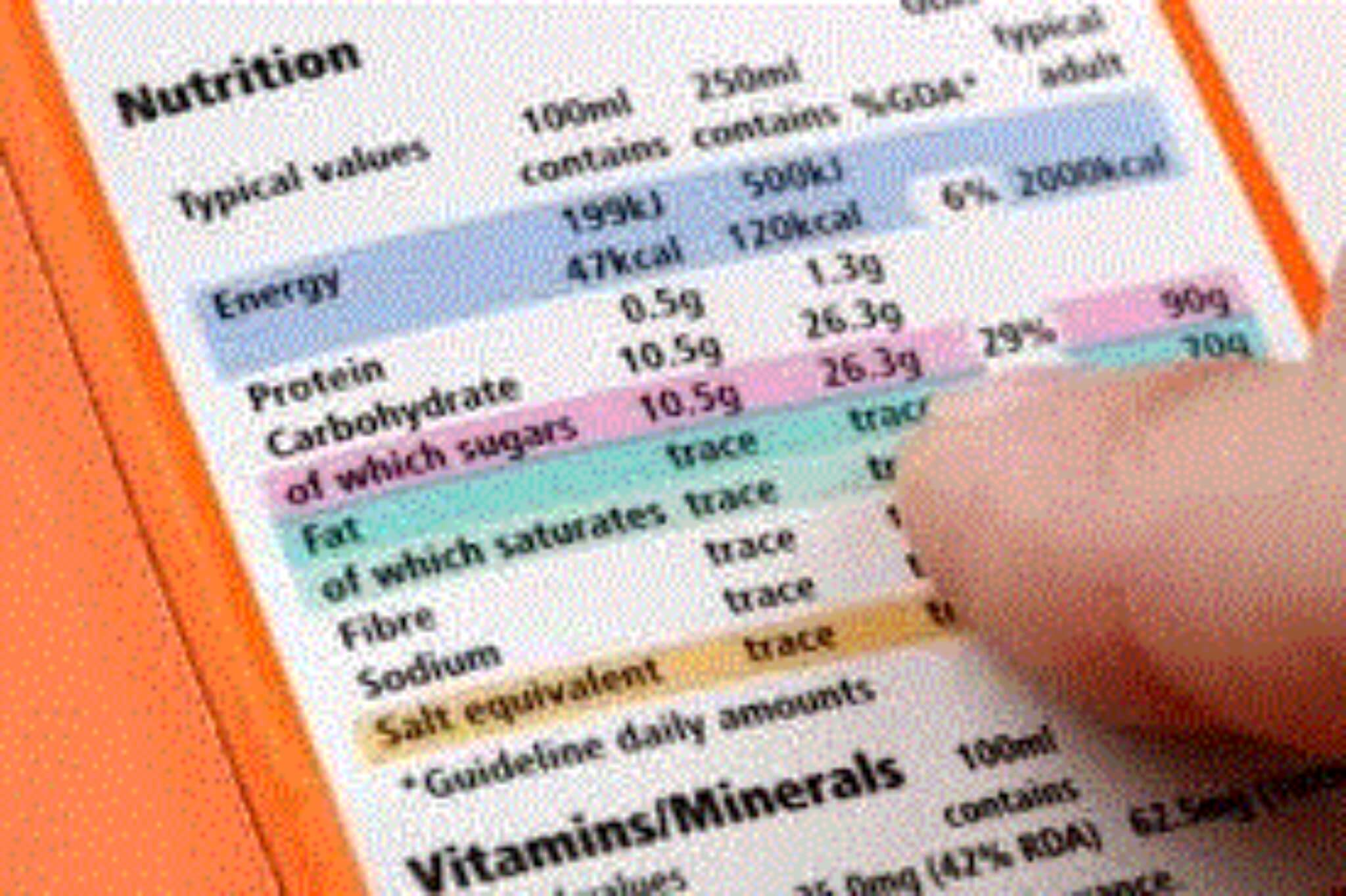 Sicurezza alimentare: la Normativa cosa dobbiamo sapere