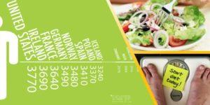 Calorie e dieta: guida riassuntiva ed esplicativa