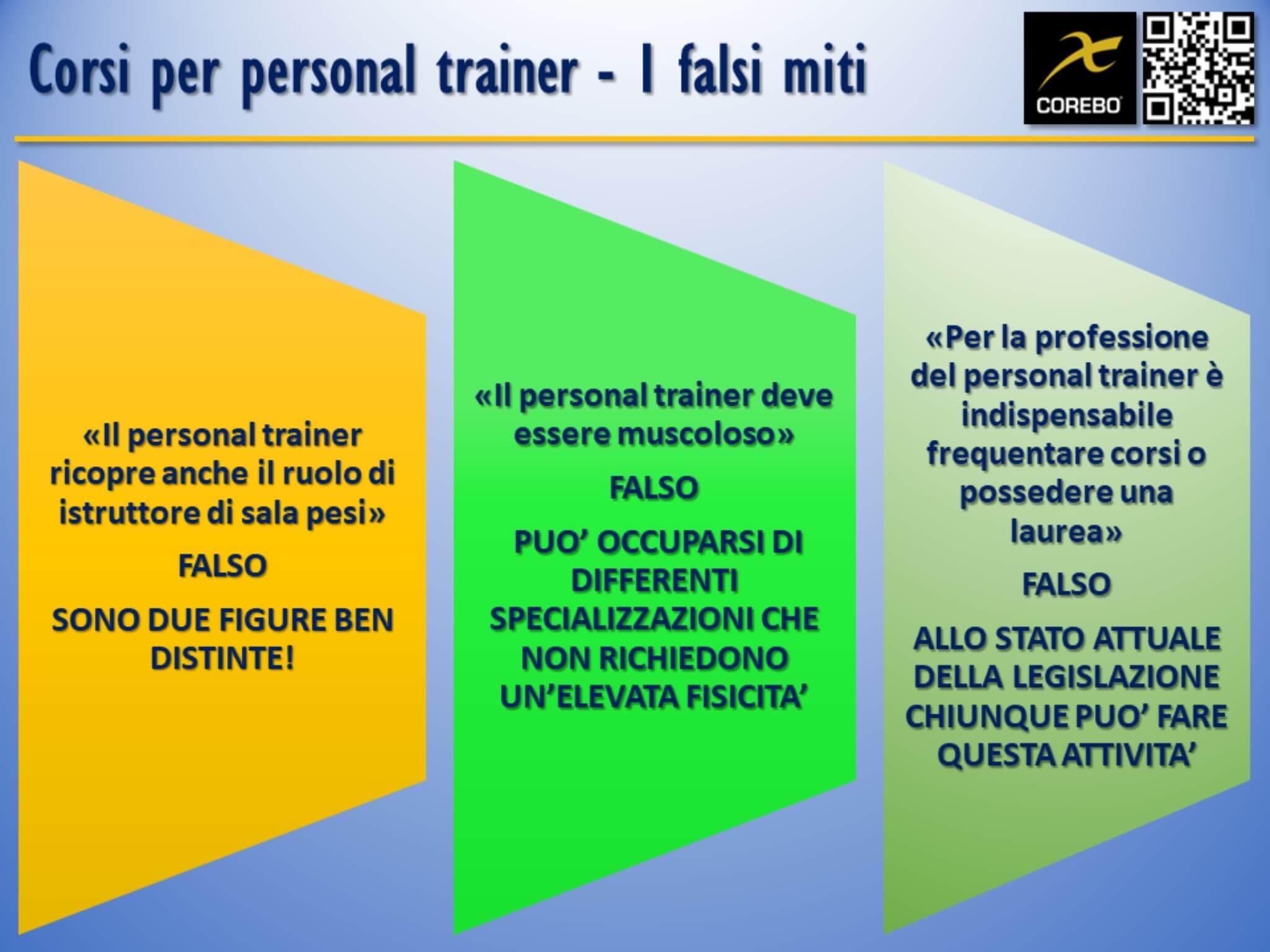 corsi per diventare personal trainer