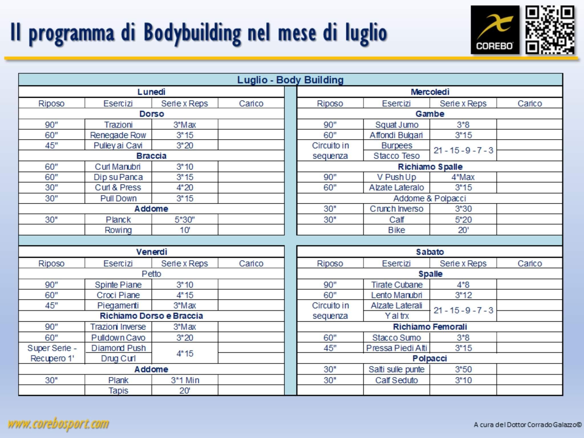 Il programma di Bodybuilding
