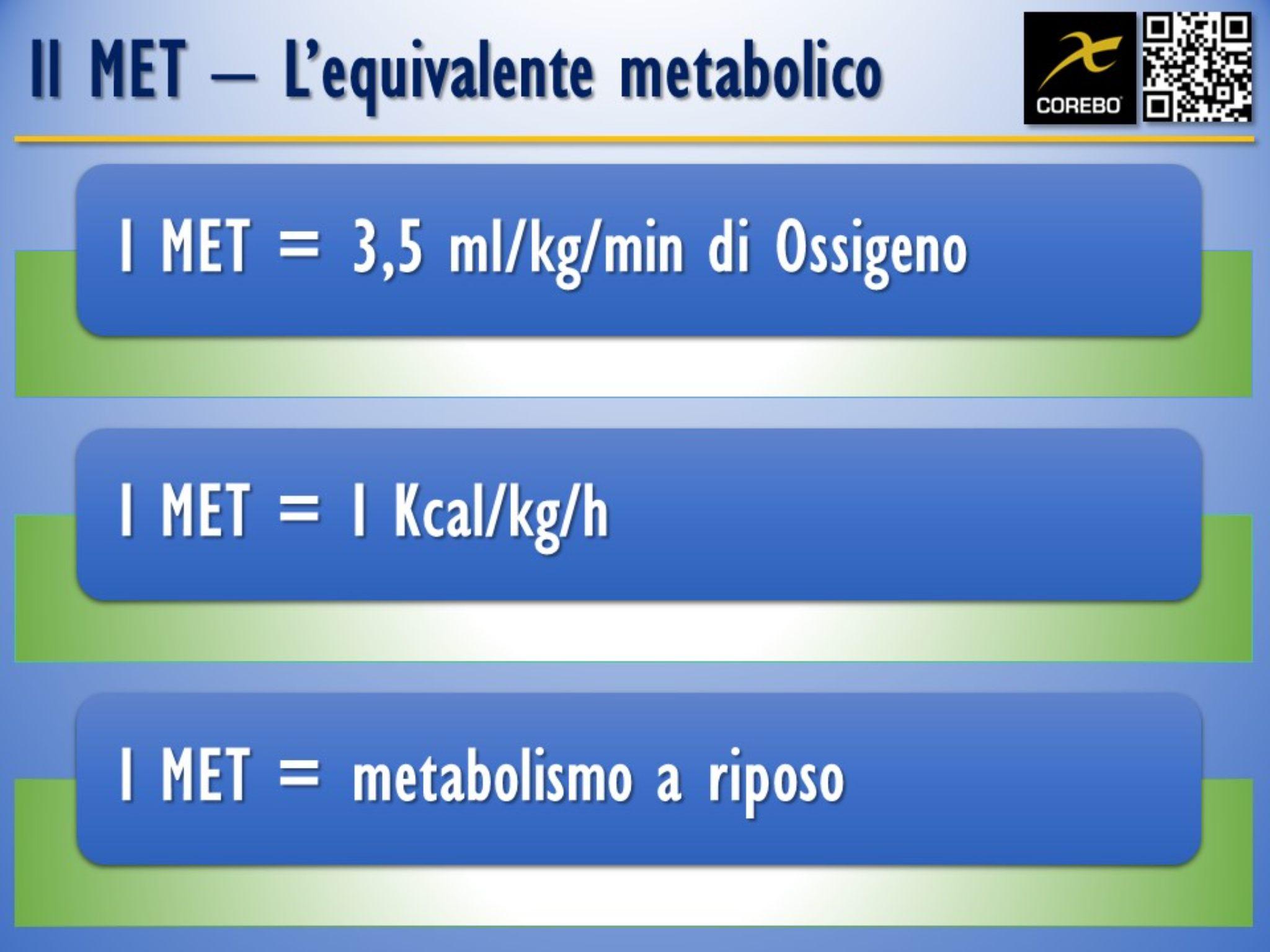 MET Equivalente Metabolico