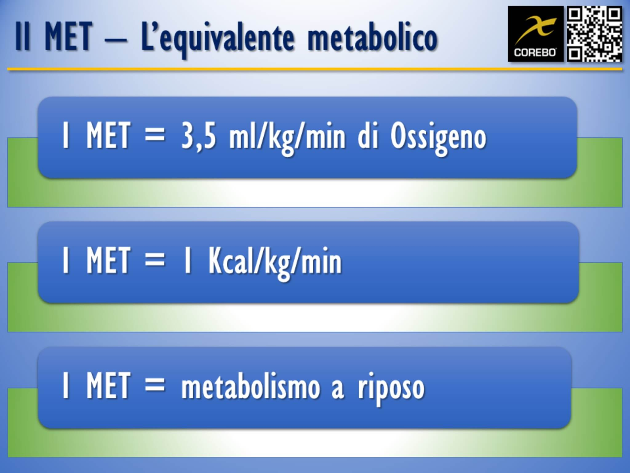 equivalente metabolico