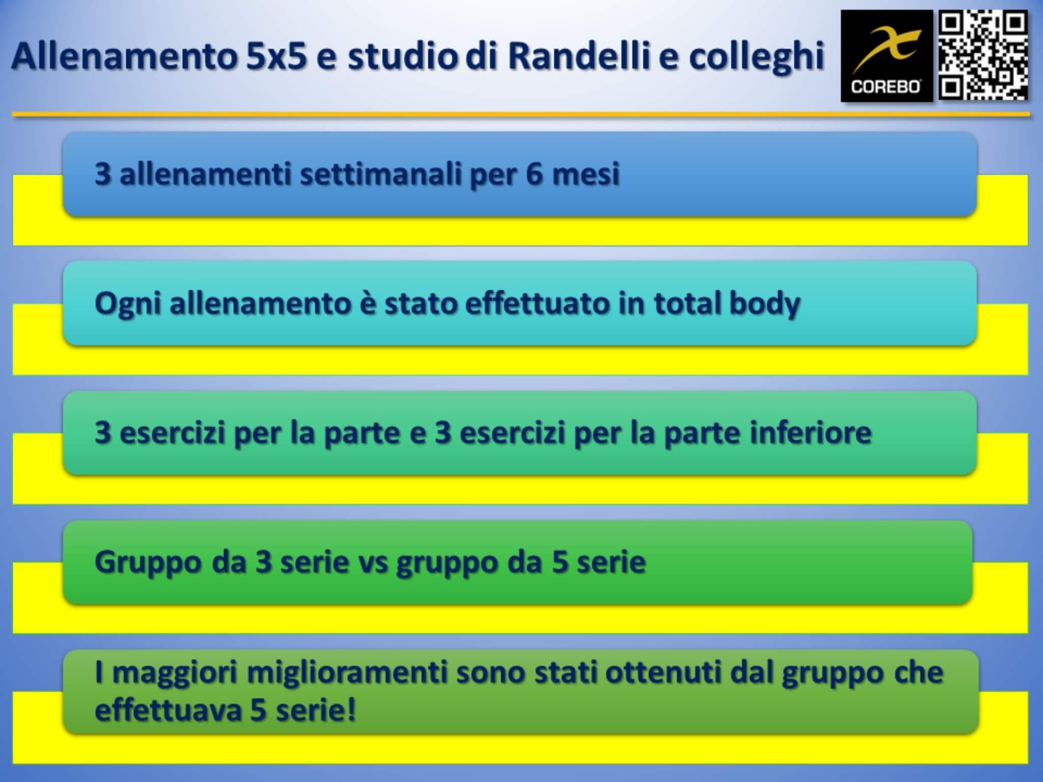 allenamento 5x5