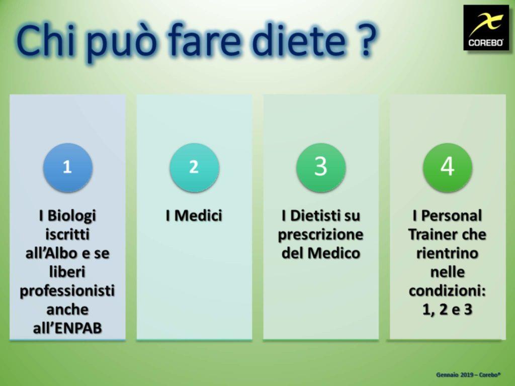 il personal trainer può fare diete