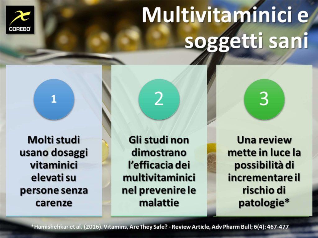 i multivitaminici sono davvero utili