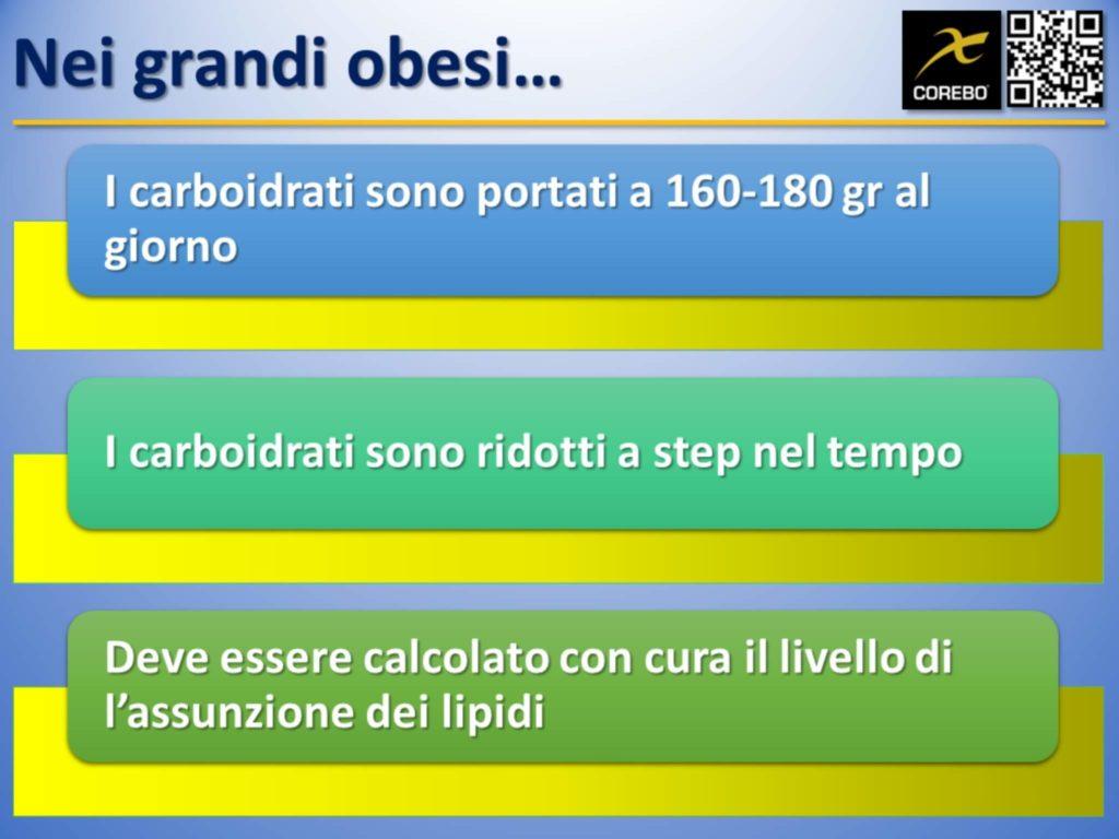 quanti carboidrati per dimagrire