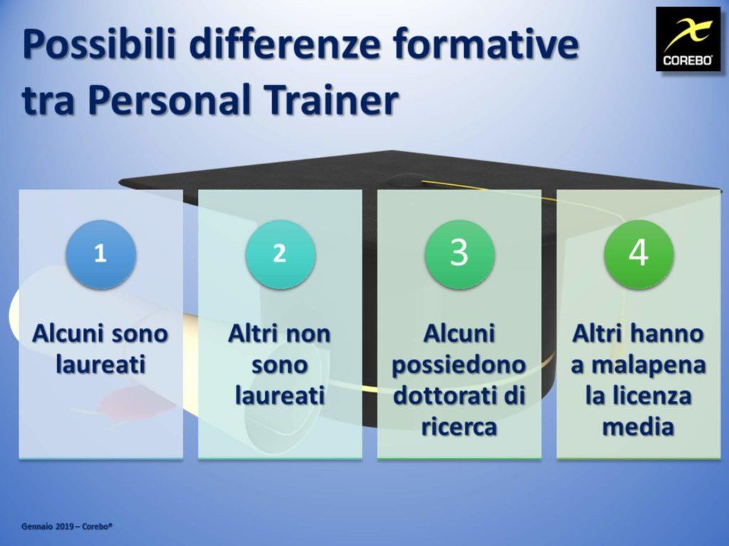 quanto costa un personal trainer