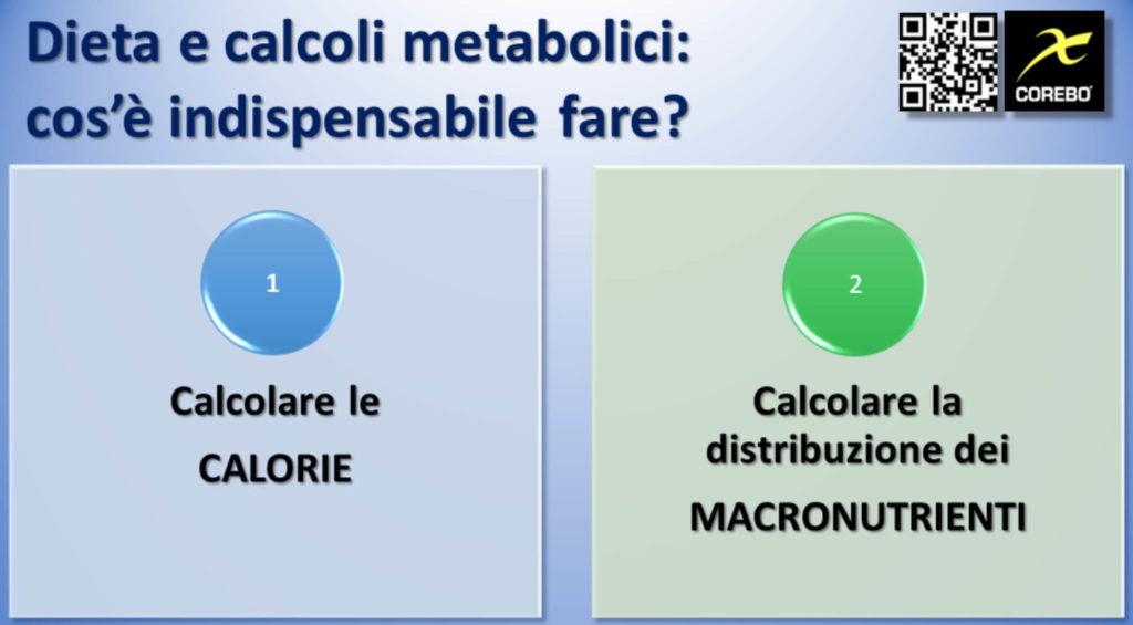 come calcolare i macronutrienti