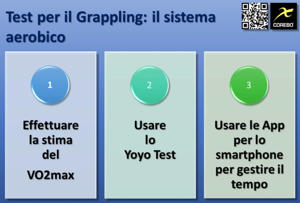 test per il grappling