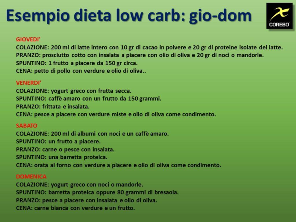 dieta low carb meniu