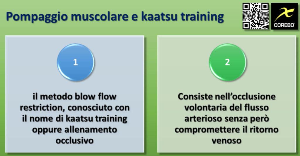 Il Kaatsu training nel pump muscolare