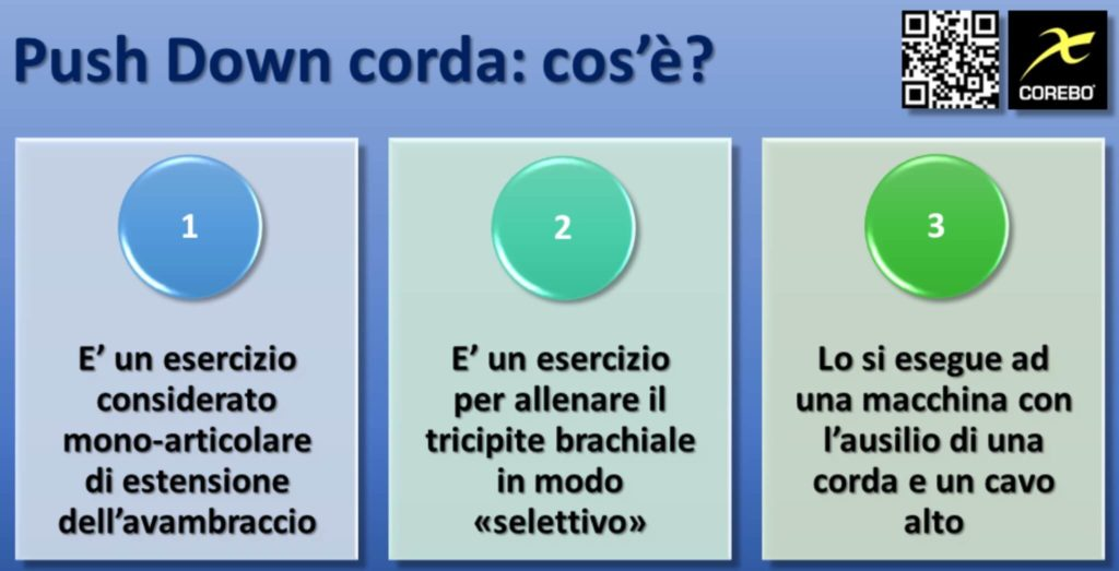 push down corda