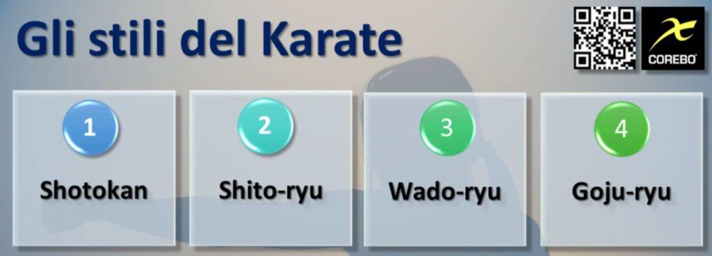 modello prestativo del Karate