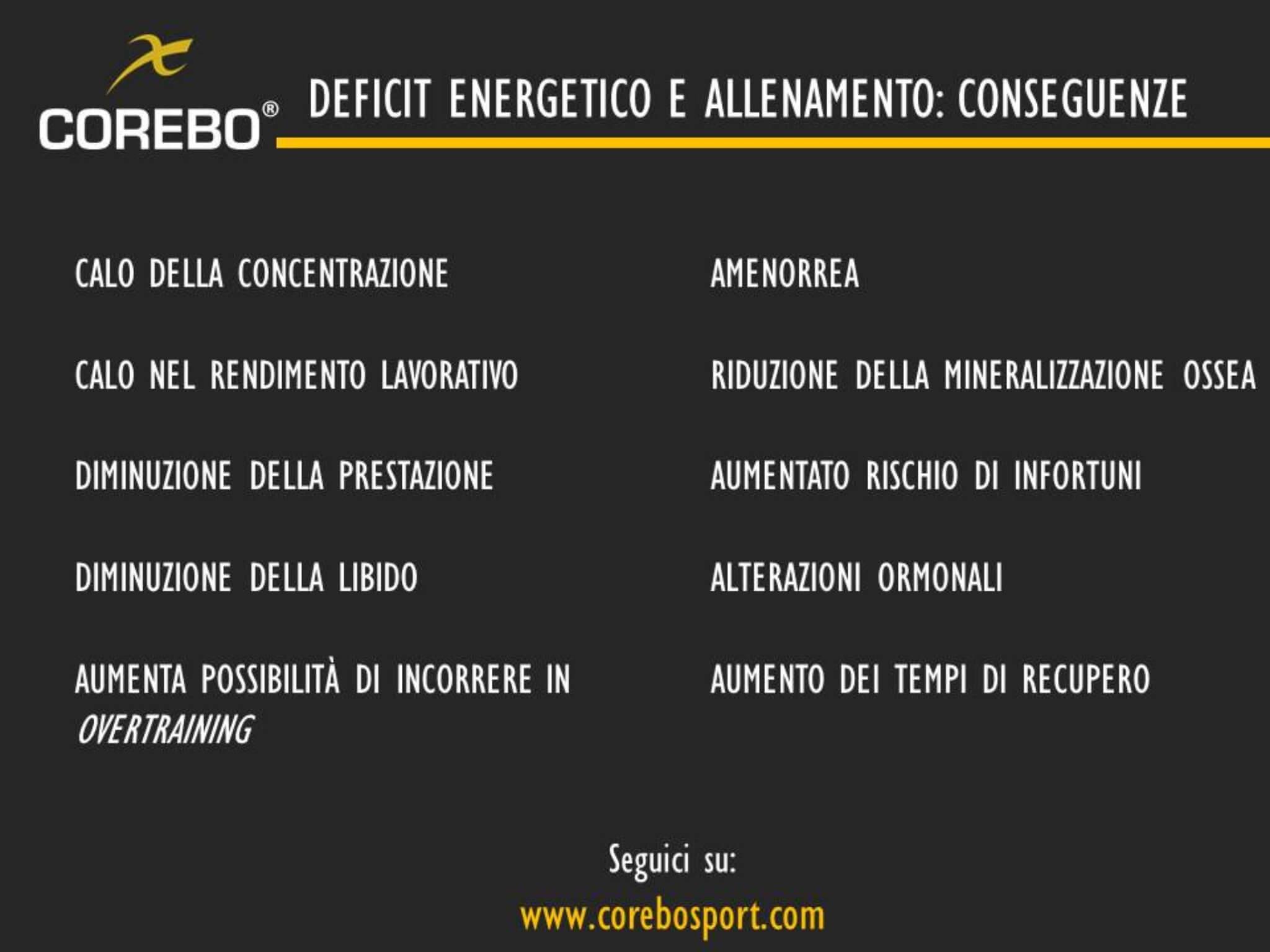 deficit energetico e allenamento