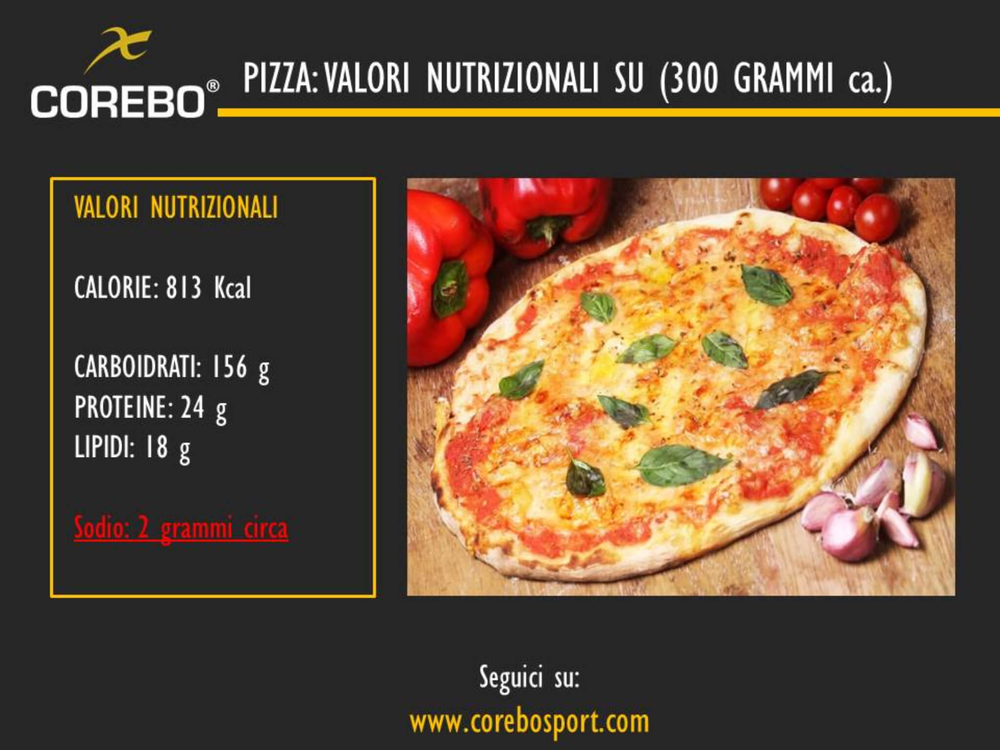 valori nutrizionali pizza