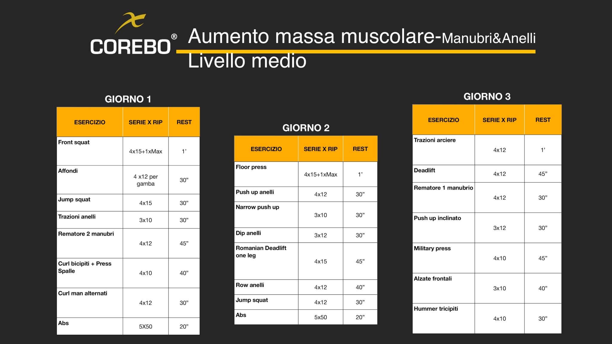 scheda allenamento casa per la massa muscolare