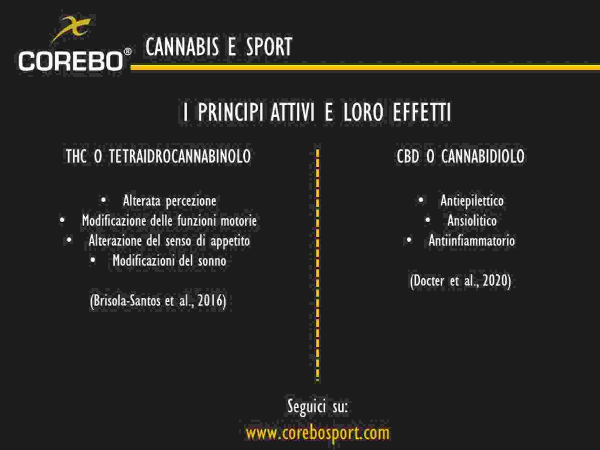 effetti della cannabis sulla performance atletica