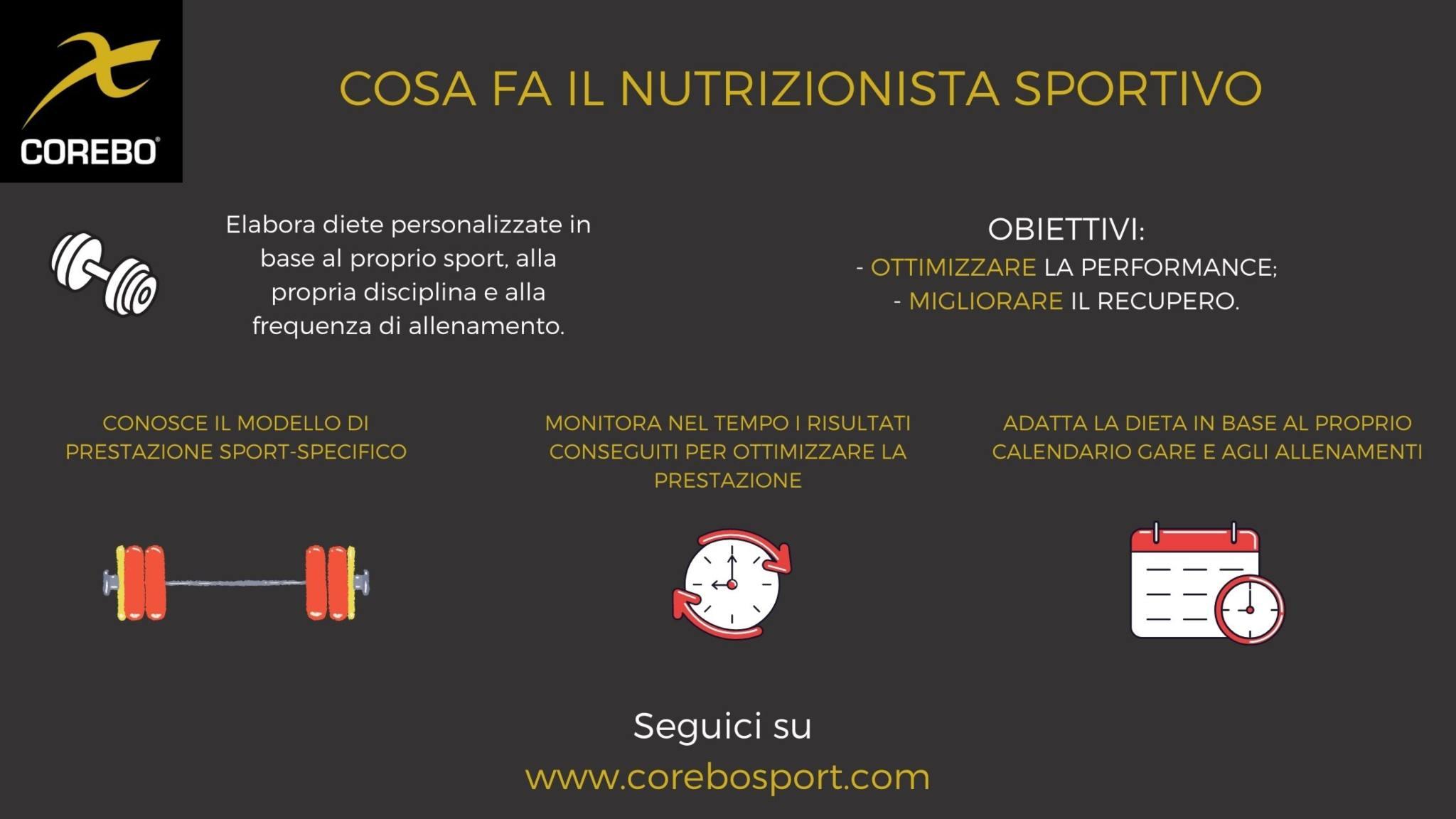 Cosa fa il nutrizionista sportivo